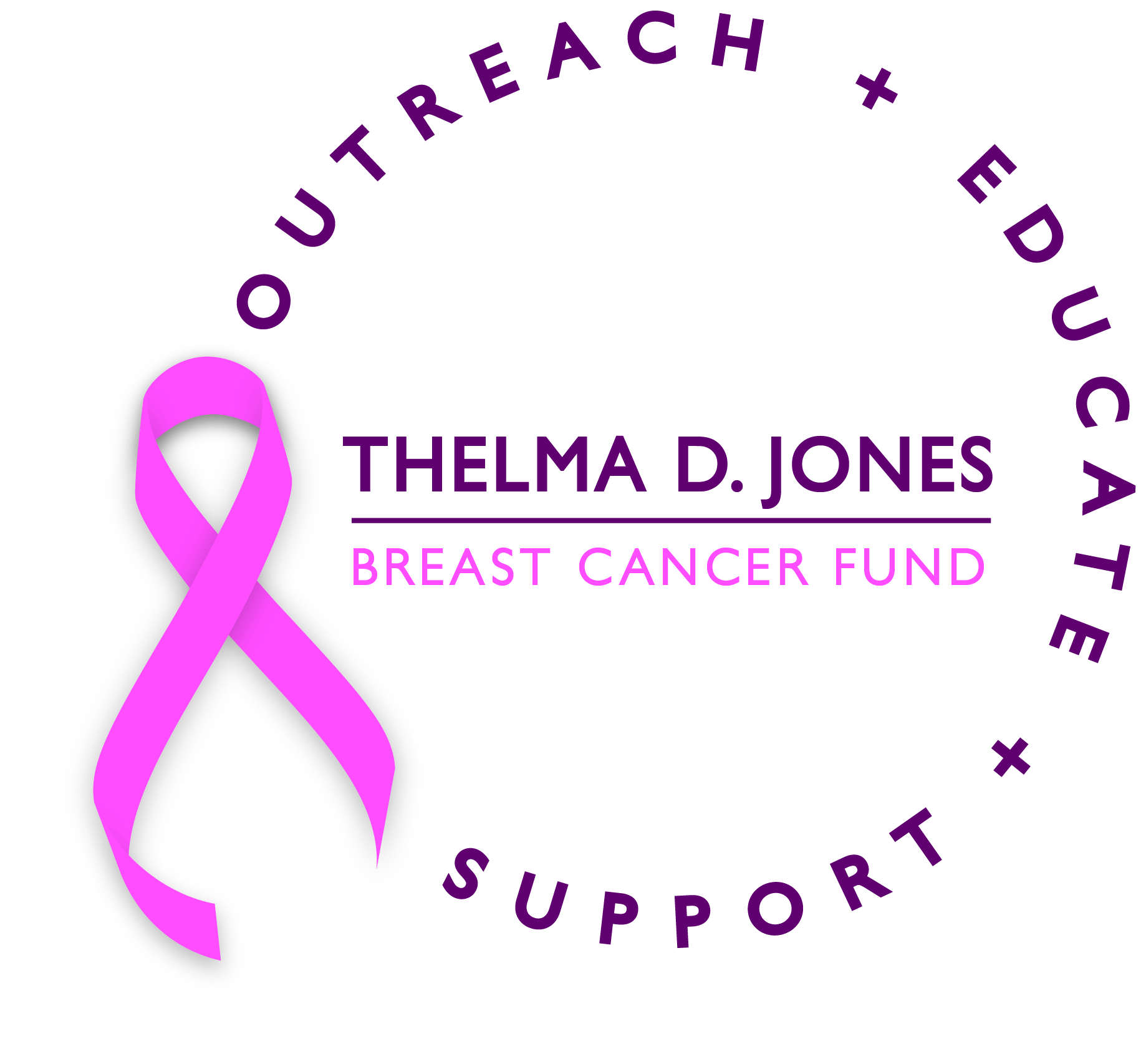 Thelma D. Jones Breast Cancer Fund Logo